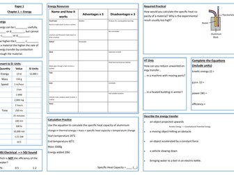 Energy Revision Placemat