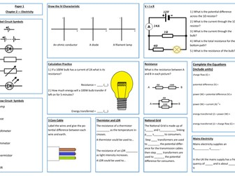 Electricity Revision Placemat