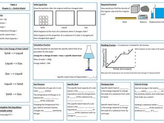 Particle Model Revision Placemat