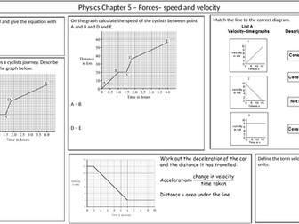 NEW AQA 2016 GCSE Trilogy Physics revision mat Forces