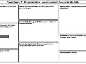 NEW AQA 2016 Trilogy Physics revision mat electromagnetism