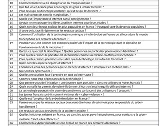 La cyber-société- List of possible questions- A Level French