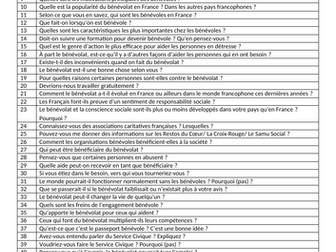 Le role du bénévolat- List of possible questions- A Level French