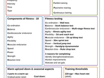 EXAM TECHNIQUE-AQA GCSE PE (9-1) Physical training revision & extended answer question structuring