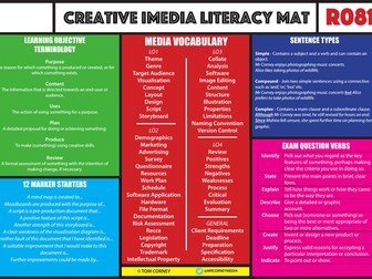 Creative iMedia R081 Literacy Mat