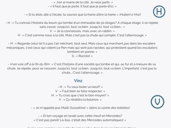 French A Level  La Haine Quotes for each character and each theme