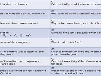 AQA Combined Science Paper 1 Chemistry Revision cards