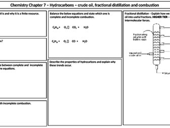 NEW AQA 2016 GCSE Trilogy Chemistry revision mat hydrocarbons