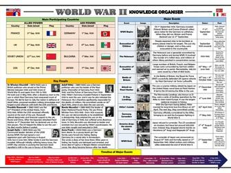 KS2 World War II Knowledge Organiser!