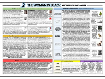 The Woman in Black Knowledge Organiser/ Revision Mat!