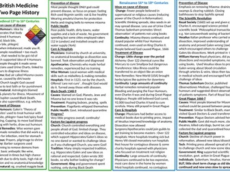 GCSE 9-1: British Medicine Through Time 2 Page History