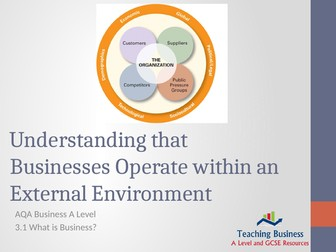 AQA Business - Understanding that Businesses Operate Within an External Environment
