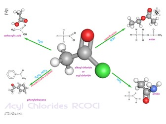 Acyl chloride in perspective