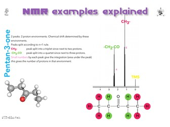 NMR examples explained: (2)               pentan-3-one