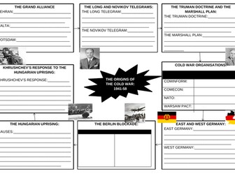 GCSE History Superpower Relations and the Cold War Topic 1 The Origins of the Cold War Revision
