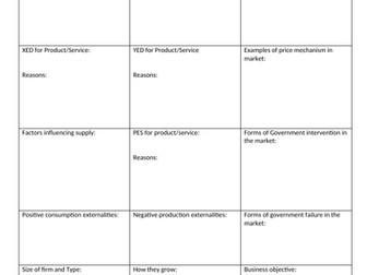 Microeconomics Application Case Study Worksheet