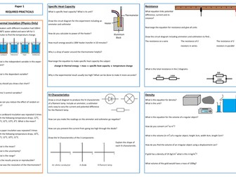 AQA Physics Required Practicals for Paper 1 Revision Placemat
