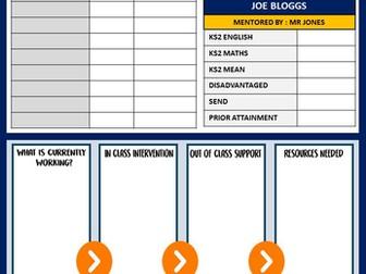 Pupil Profile: Collaboratively plan support for pupils (SLT/Middle Leaders/Departmental)