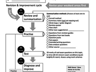 OCR A-level Biology A revision guidance
