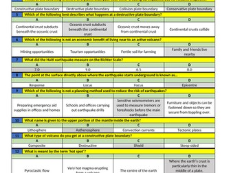 Multiple choice quiz for tectonic hazards
