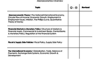 A Level Economics I Macroeconomic Checklist
