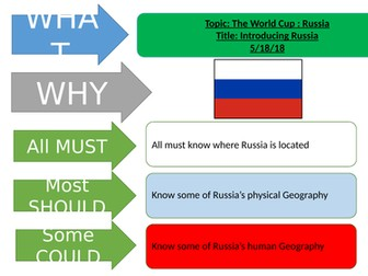 World Cup in Russia  2018 - Fully resourced Geography lessons