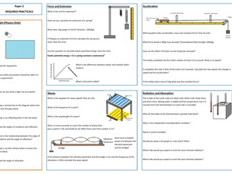 AQA Physics Required Practicals for Paper 2 Revision Placemat
