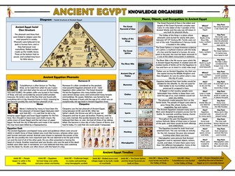 Ancient Egypt Knowledge Organiser!