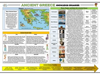 Ancient Greece Knowledge Organiser!