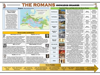The Romans Knowledge Organiser!