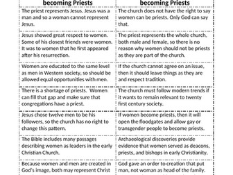 Card Sort: Women Priests - Arguments For & Against