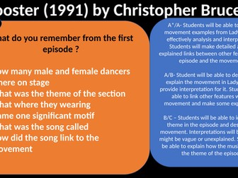 rooster christopher bruce analysis