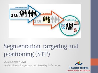 AQA Business - Segmentation, Targeting and Positioning (STP)