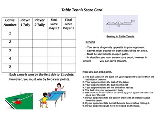 Table Tennis - Rules and Score Cards