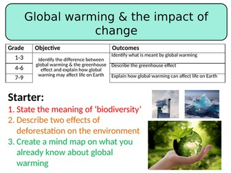 NEW AQA GCSE Trilogy (2016) Biology - Global warming & the impact of change
