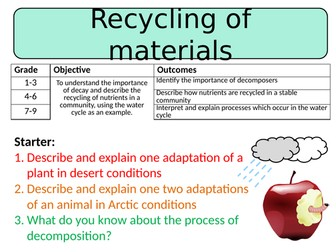 NEW AQA GCSE Trilogy (2016) Biology - Recycling of materials