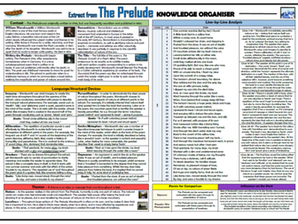 The Prelude (Extract) Knowledge Organiser/ Revision Mat!