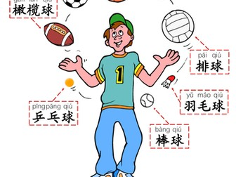 Sports/Ball Games_Word Mat in Mandarin Chinese