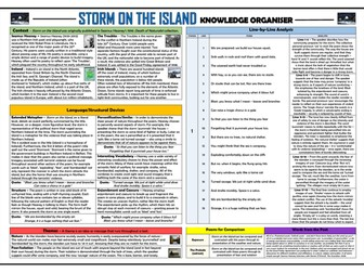 Storm on the Island Knowledge Organiser/ Revision Mat!
