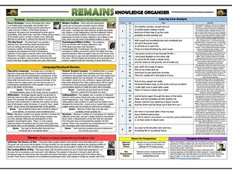 Remains - Simon Armitage - Knowledge Organiser/ Revision Mat!