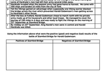 The importance of Stamford Bridge - suitable for AQA 8145 or KS3