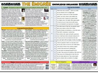 The Emigree - Carol Rumens - Knowledge Organiser/ Revision Mat!