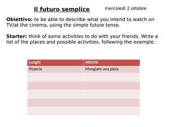 Futuro semplice future tense