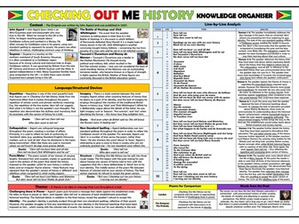 Checking Out Me History Knowledge Organiser / Revision Mat!