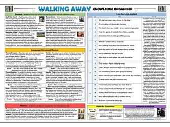 Walking Away Knowledge Organiser/ Revision Mat!