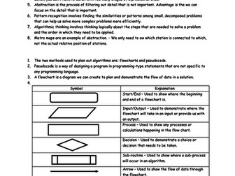 Computer Science GCSE OCR 9-1 Specification Component 1 + 2