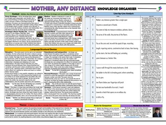 Mother, Any Distance Knowledge Organiser/ Revision Mat!