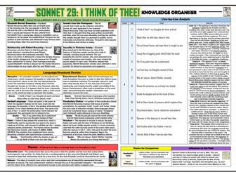 Sonnet 29: 'I Think of Thee' - Knowledge Organiser/ Revision Mat!