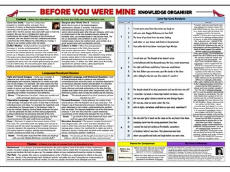 Before You Were Mine Knowledge Organiser/ Revision Mat!