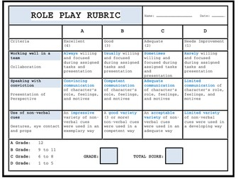 Role Play Assessment Rubric